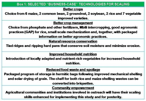 Selected business case technologies.jpg